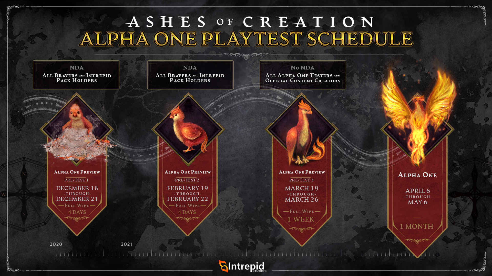 alpha_one_test_schedule_asset.jpg