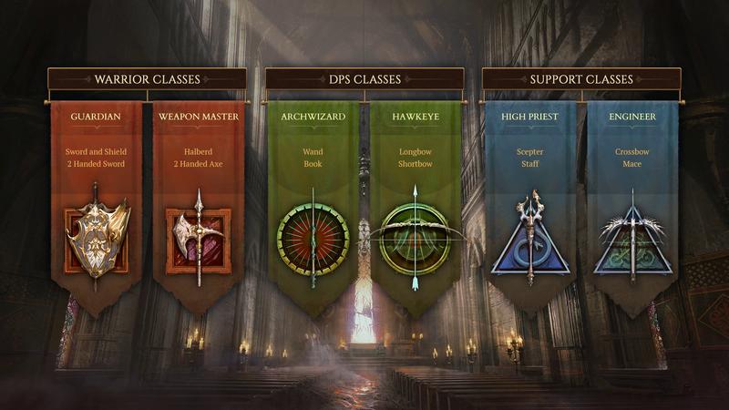 800px-apoc-castle-siege-classes.png