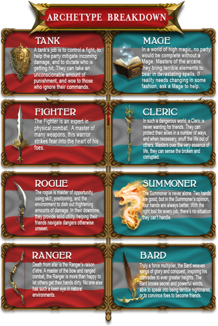 Archetypes - Ashes of Creation Wiki